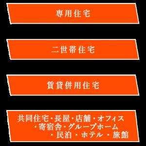マックスネット・コンサルタント 賃貸併用住宅フロー